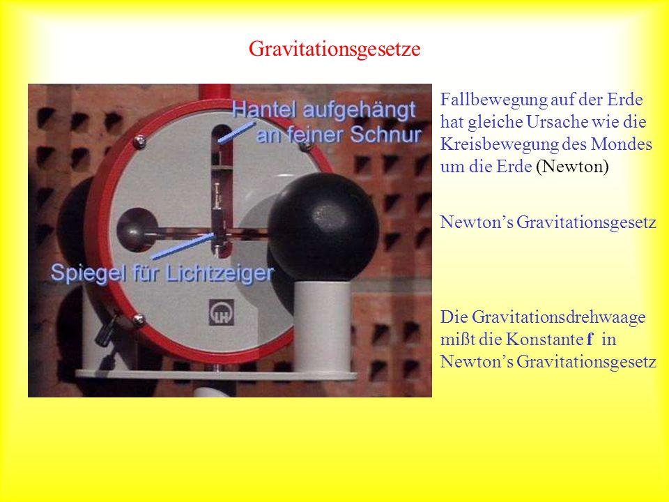 Gravitationsgesetze Fallbewegung auf der Erde hat gleiche Ursache wie die Kreisbewegung des Mondes um die Erde (Newton)