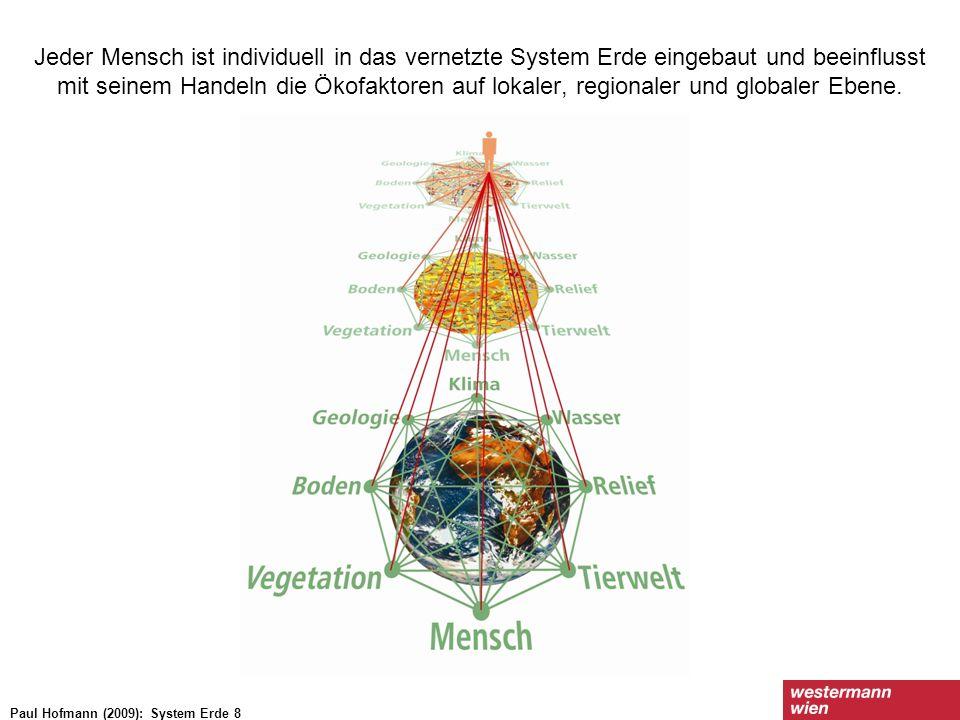 Jeder Mensch ist individuell in das vernetzte System Erde eingebaut und beeinflusst mit seinem Handeln die Ökofaktoren auf lokaler, regionaler und globaler Ebene.