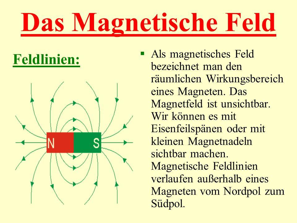 Das Magnetische Feld Feldlinien: