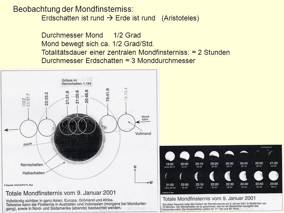 Beobachtung der Mondfinsterniss: