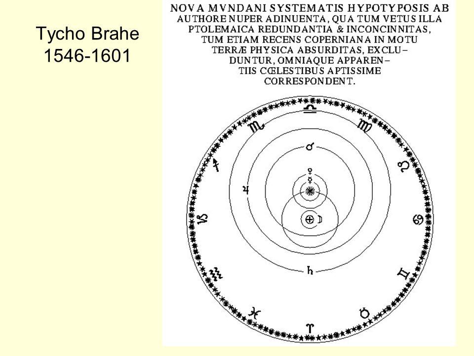 Tycho Brahe 1546-1601