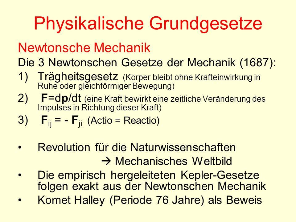Physikalische Grundgesetze