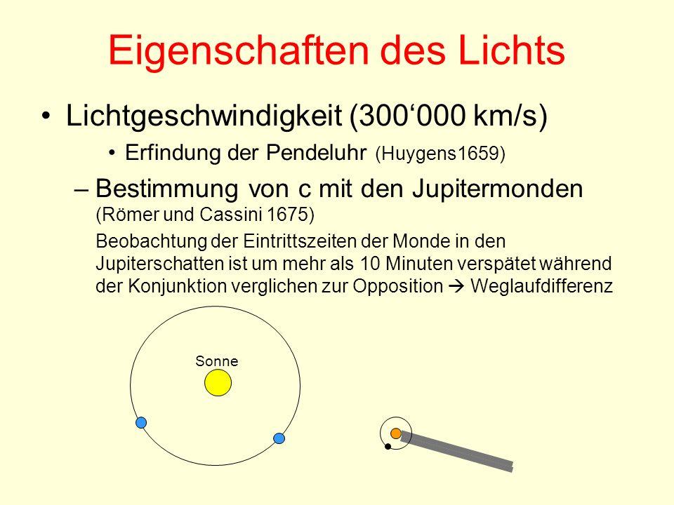 Eigenschaften des Lichts