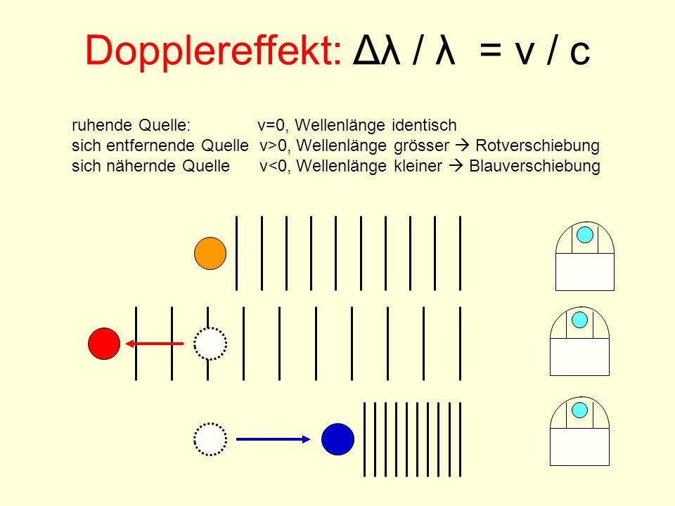 Dopplereffekt: Δλ / λ = v / c