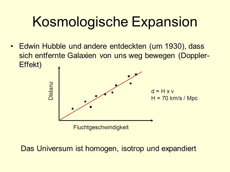Kosmologische Expansion