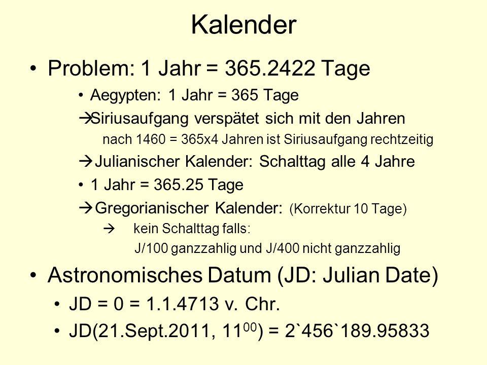 Kalender Problem: 1 Jahr = 365.2422 Tage