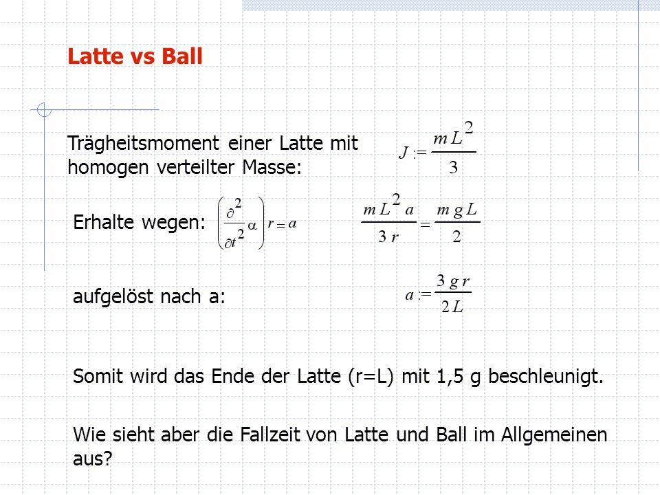 Latte vs Ball Trägheitsmoment einer Latte mit homogen verteilter Masse: Erhalte wegen: aufgelöst nach a: