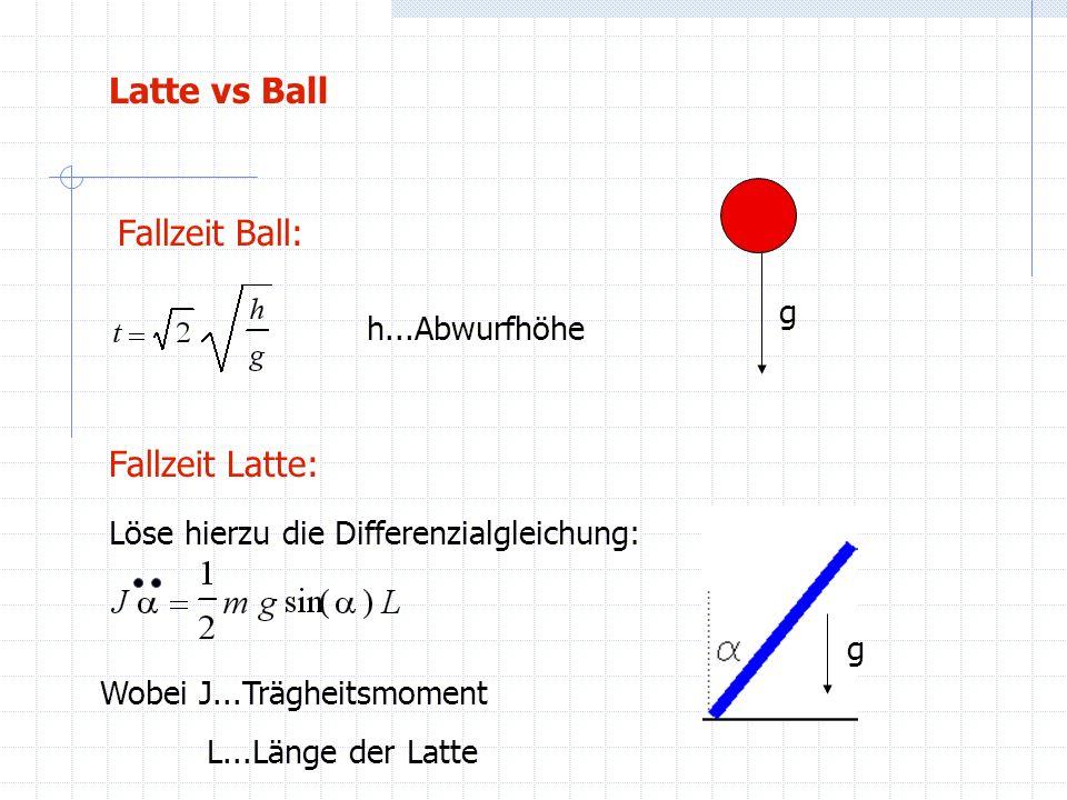Latte vs Ball Fallzeit Ball: Fallzeit Latte: g h...Abwurfhöhe
