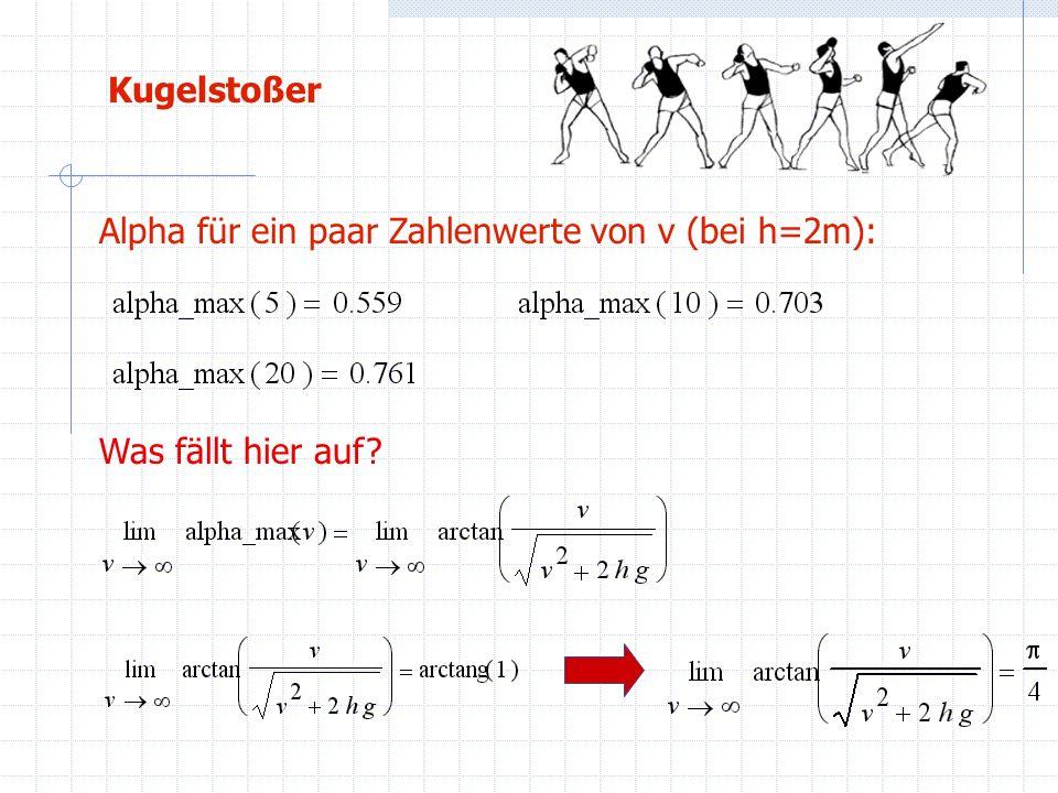 Kugelstoßer Alpha für ein paar Zahlenwerte von v (bei h=2m): Was fällt hier auf