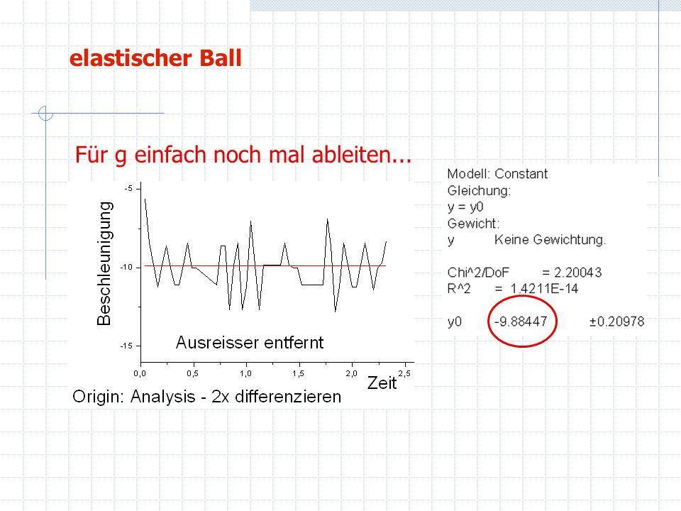 elastischer Ball Für g einfach noch mal ableiten...
