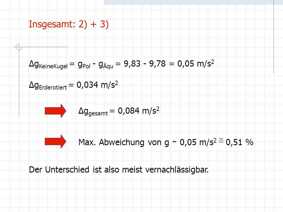 Insgesamt: 2) + 3) ΔgKeineKugel = gPol - gÄqu = 9,83 - 9,78 = 0,05 m/s2. ΔgErderotiert = 0,034 m/s2.