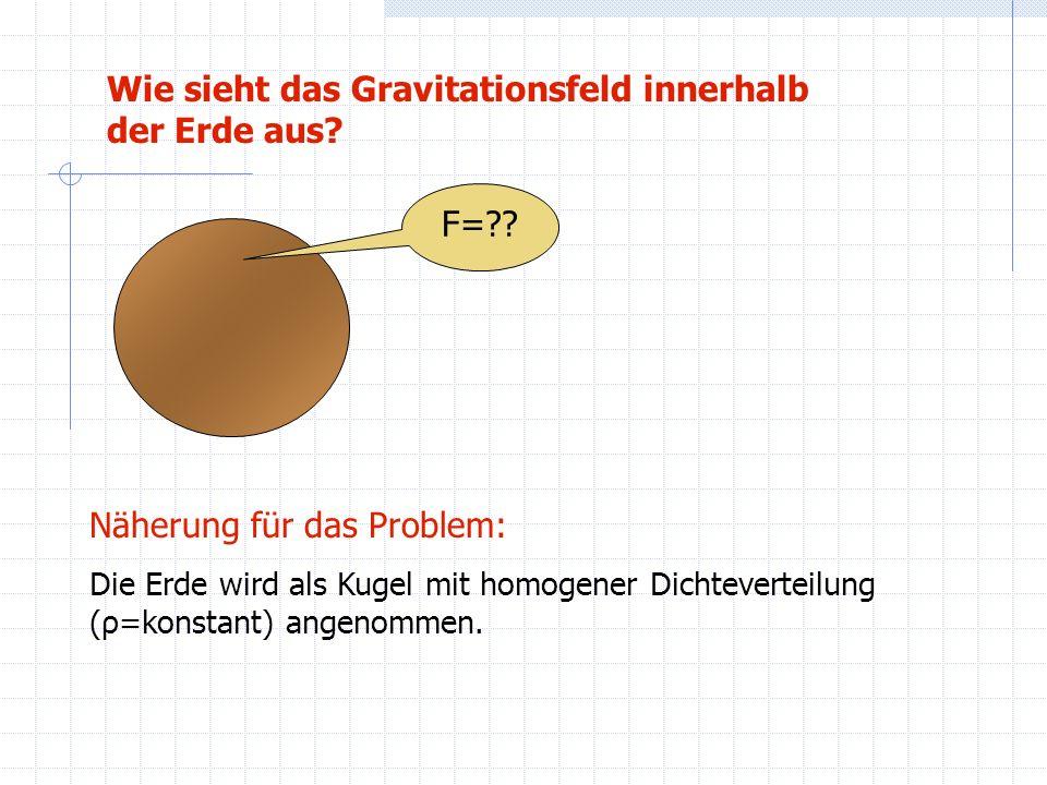 Wie sieht das Gravitationsfeld innerhalb der Erde aus