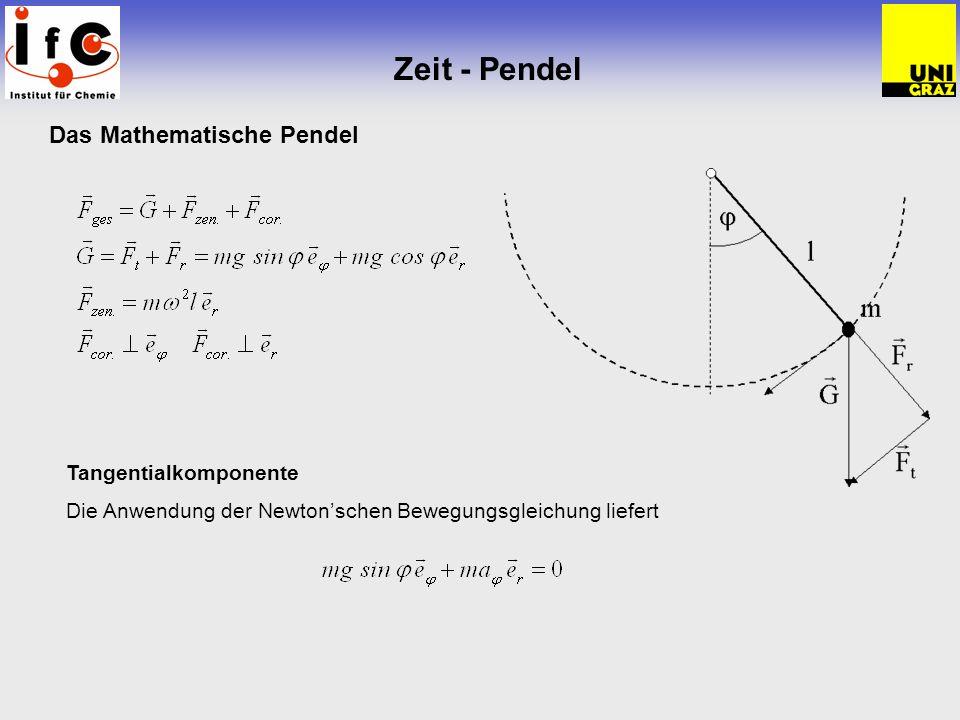 Zeit - Pendel Das Mathematische Pendel Tangentialkomponente