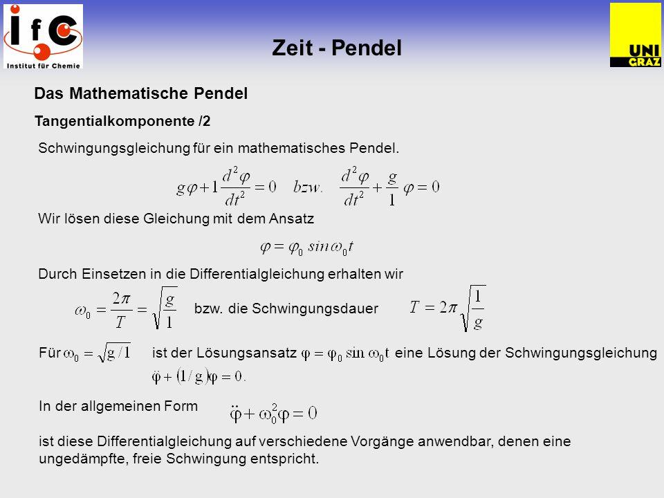 Zeit - Pendel Das Mathematische Pendel Tangentialkomponente /2