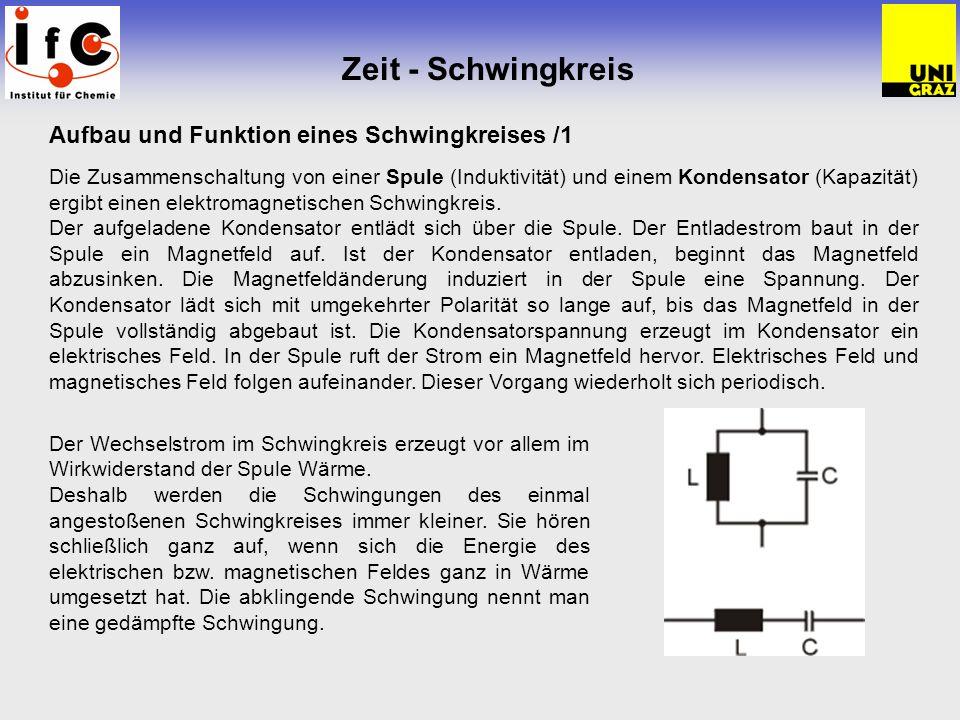 Zeit - Schwingkreis Aufbau und Funktion eines Schwingkreises /1