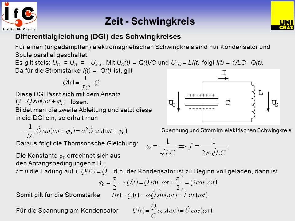 Zeit - Schwingkreis Differentialgleichung (DGl) des Schwingkreises