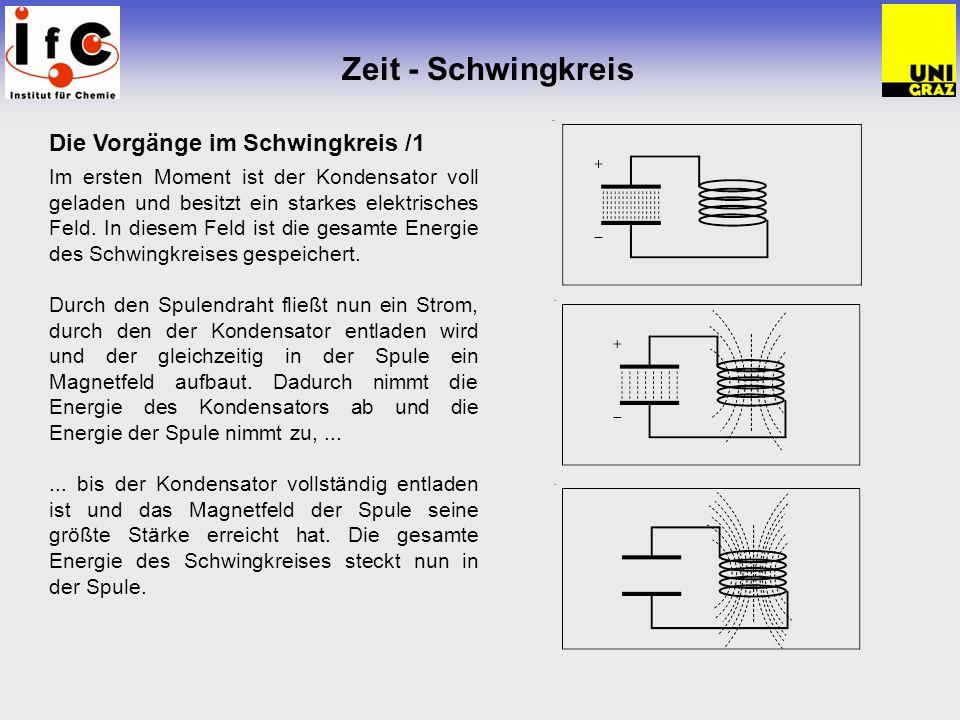 Zeit - Schwingkreis Die Vorgänge im Schwingkreis /1