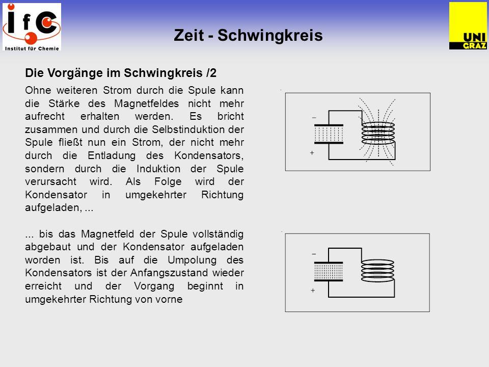 Zeit - Schwingkreis Die Vorgänge im Schwingkreis /2