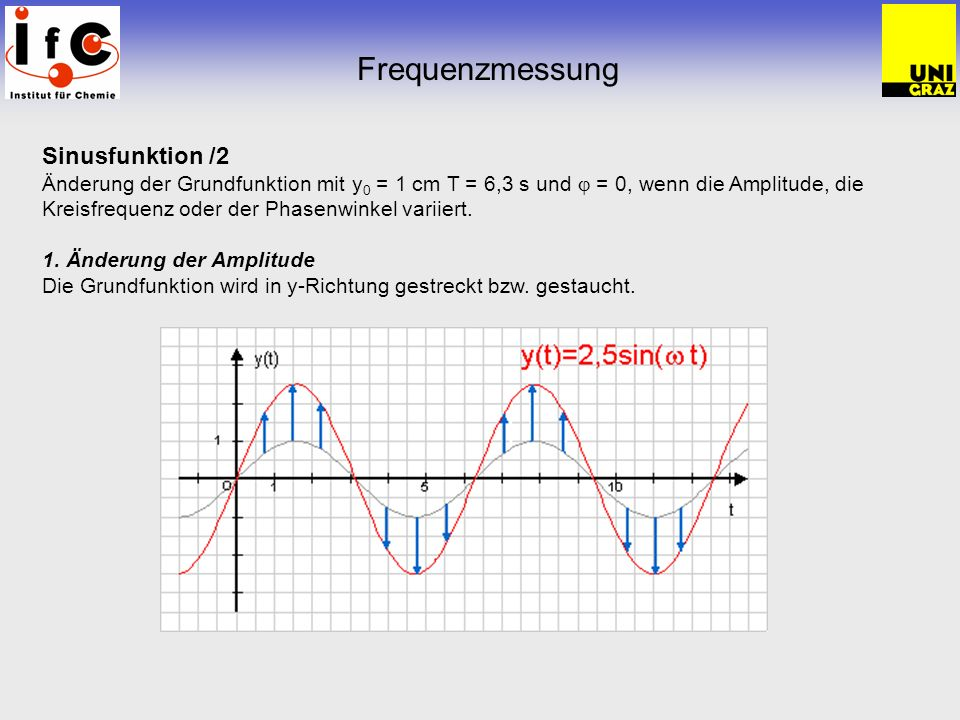 Frequenzmessung Sinusfunktion /2