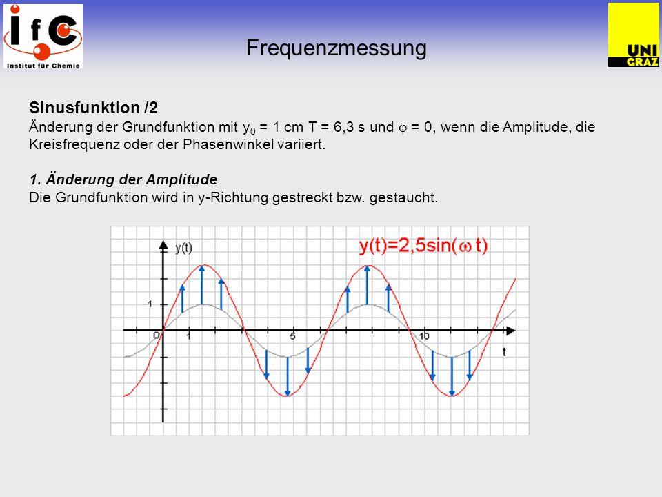 Frequenzmessung Sinusfunktion /2