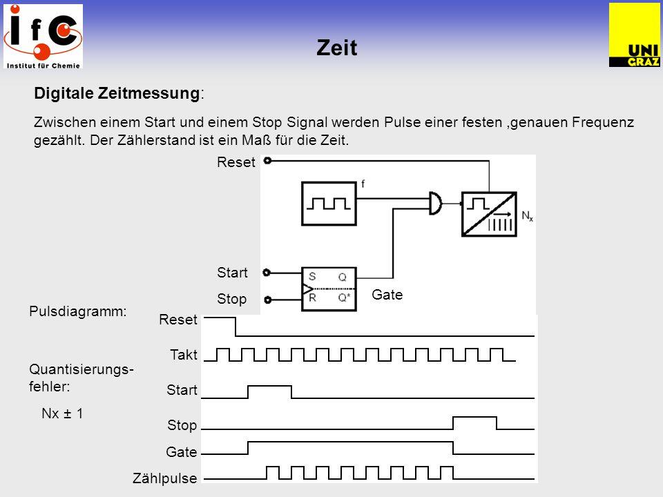 Zeit Digitale Zeitmessung: