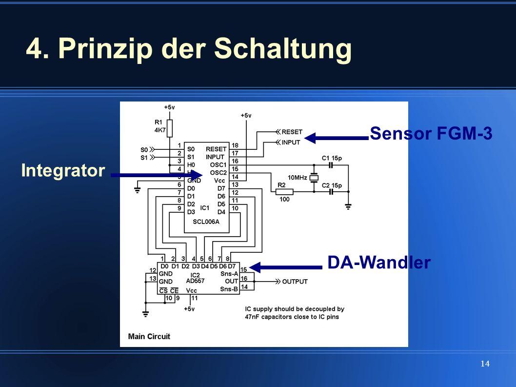 4. Prinzip der Schaltung Sensor FGM-3 Integrator DA-Wandler