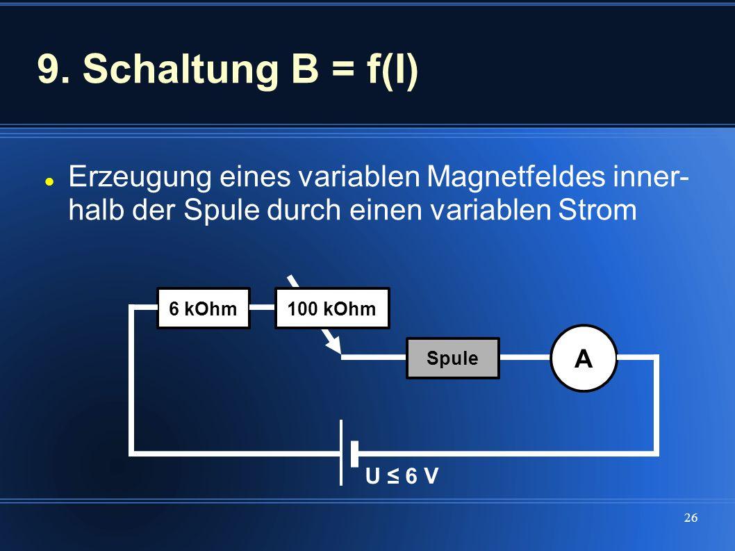 9. Schaltung B = f(I) Erzeugung eines variablen Magnetfeldes inner- halb der Spule durch einen variablen Strom.