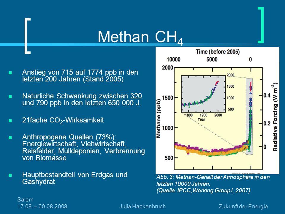 Methan CH4 Anstieg von 715 auf 1774 ppb in den letzten 200 Jahren (Stand 2005)