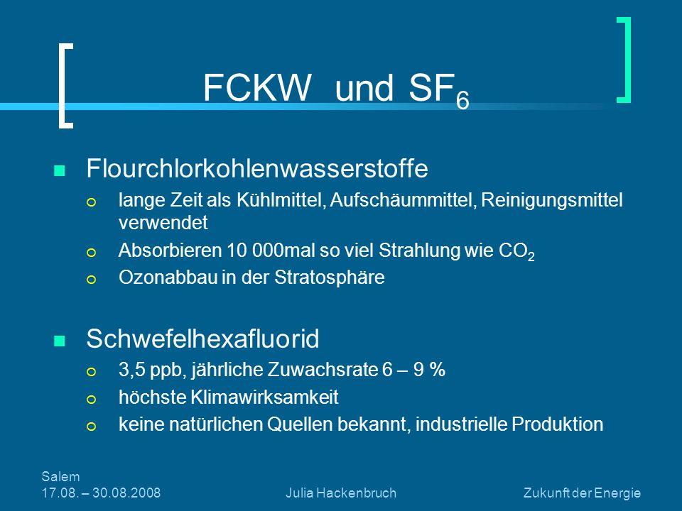 FCKW und SF6 Flourchlorkohlenwasserstoffe Schwefelhexafluorid
