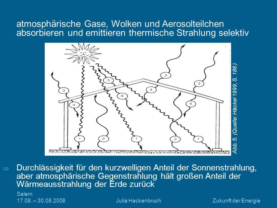 atmosphärische Gase, Wolken und Aerosolteilchen absorbieren und emittieren thermische Strahlung selektiv