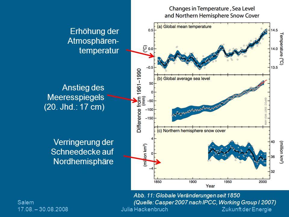 Erhöhung der Atmosphären-temperatur