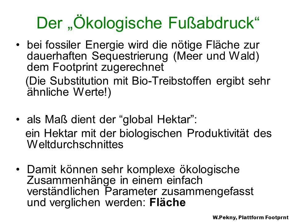 """Der """"Ökologische Fußabdruck"""