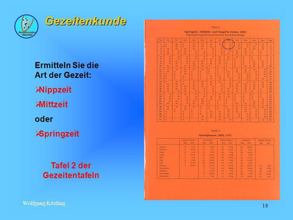 Tafel 2 der Gezeitentafeln