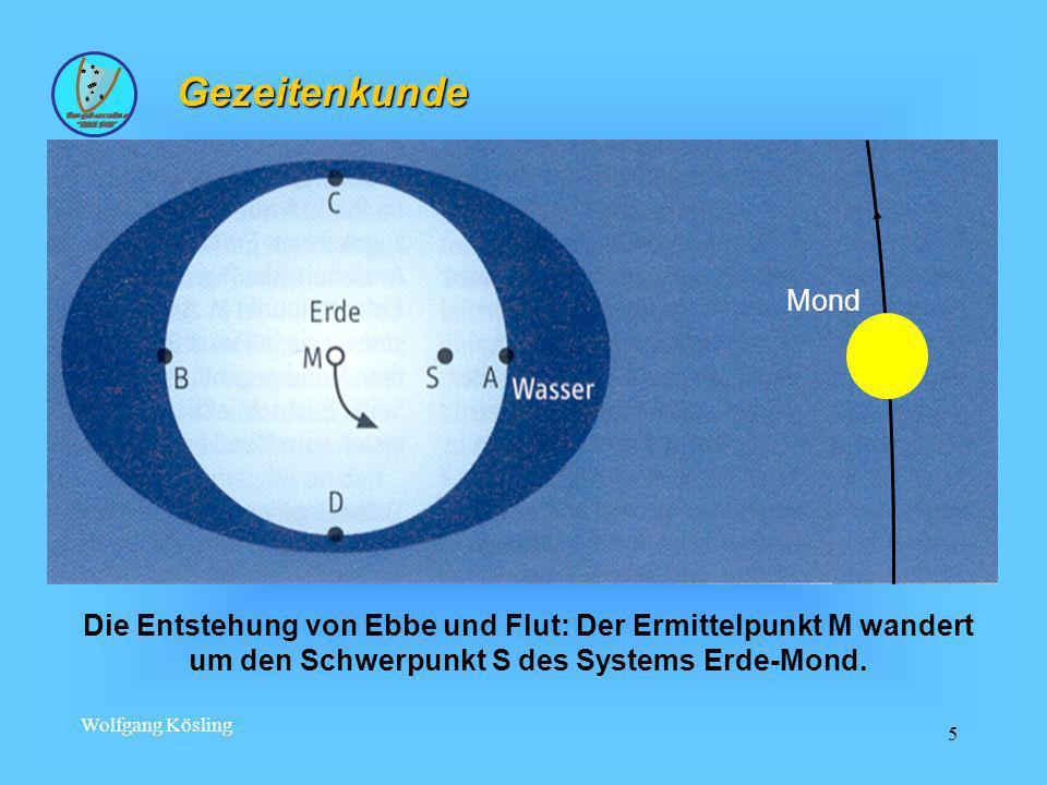 Gezeitenkunde Mond. Die Entstehung von Ebbe und Flut: Der Ermittelpunkt M wandert um den Schwerpunkt S des Systems Erde-Mond.
