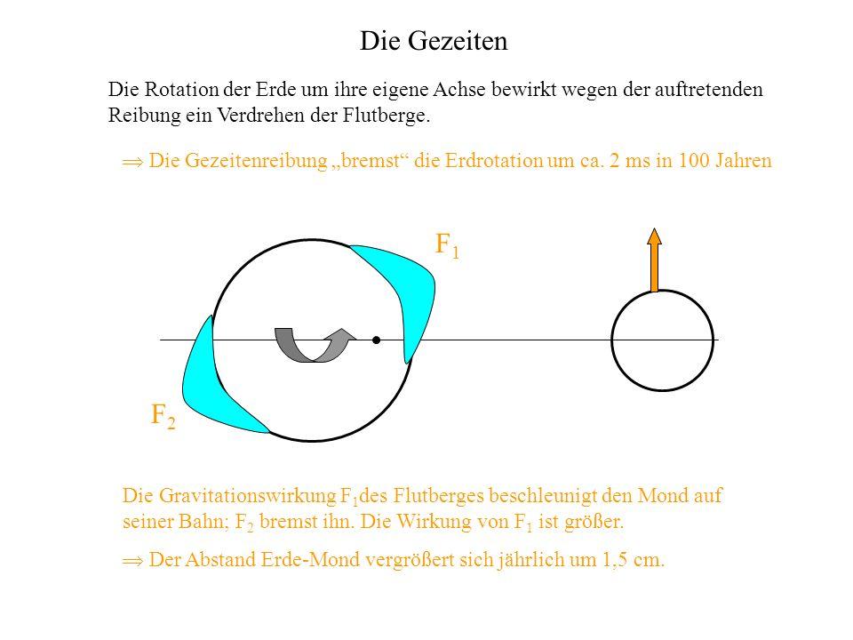 Die Gezeiten Die Rotation der Erde um ihre eigene Achse bewirkt wegen der auftretenden Reibung ein Verdrehen der Flutberge.