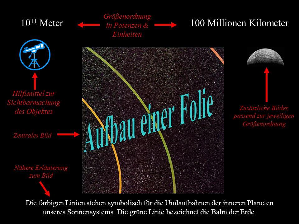 Aufbau einer Folie 1011 Meter 100 Millionen Kilometer