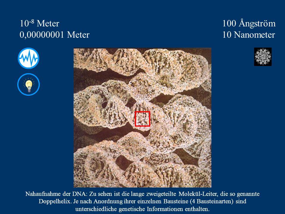 10-8 Meter 0,00000001 Meter 100 Ångström 10 Nanometer