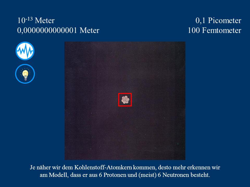 10-13 Meter 0,0000000000001 Meter 0,1 Picometer 100 Femtometer