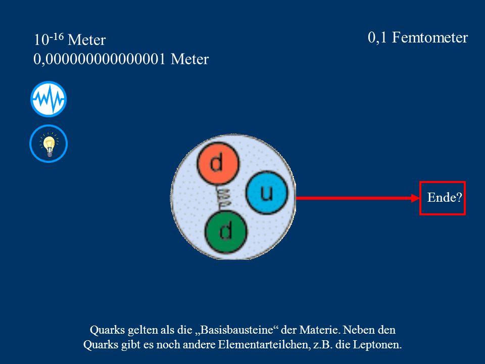 0,1 Femtometer 10-16 Meter 0,000000000000001 Meter Ende
