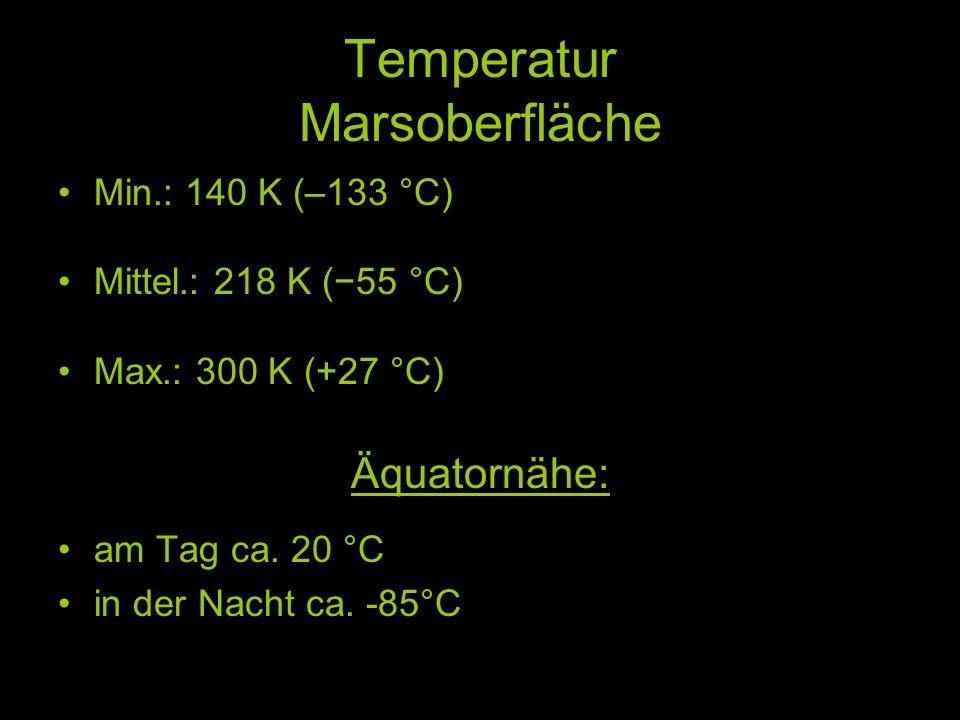 Temperatur Marsoberfläche