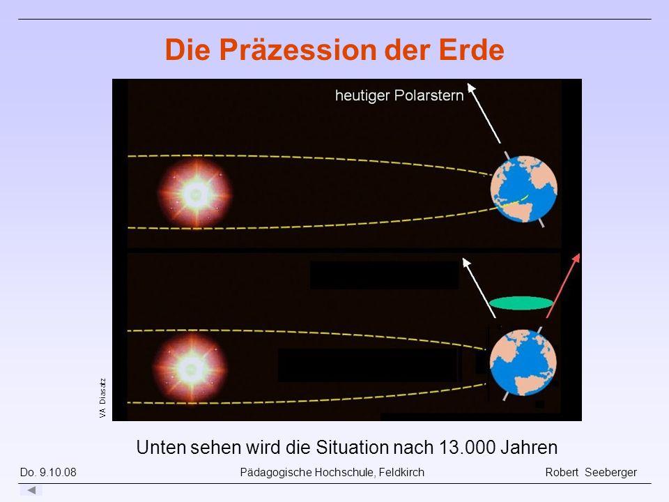 Die Präzession der Erde