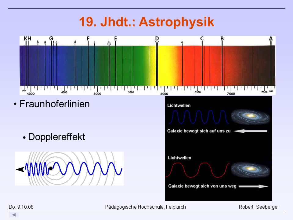 19. Jhdt.: Astrophysik Fraunhoferlinien Dopplereffekt