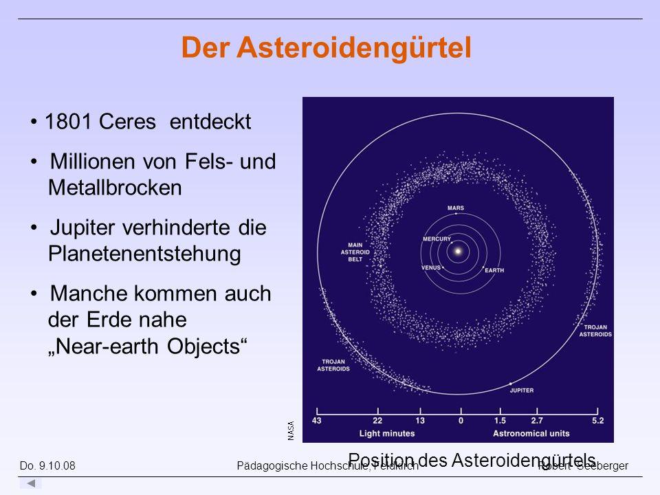 Der Asteroidengürtel 1801 Ceres entdeckt