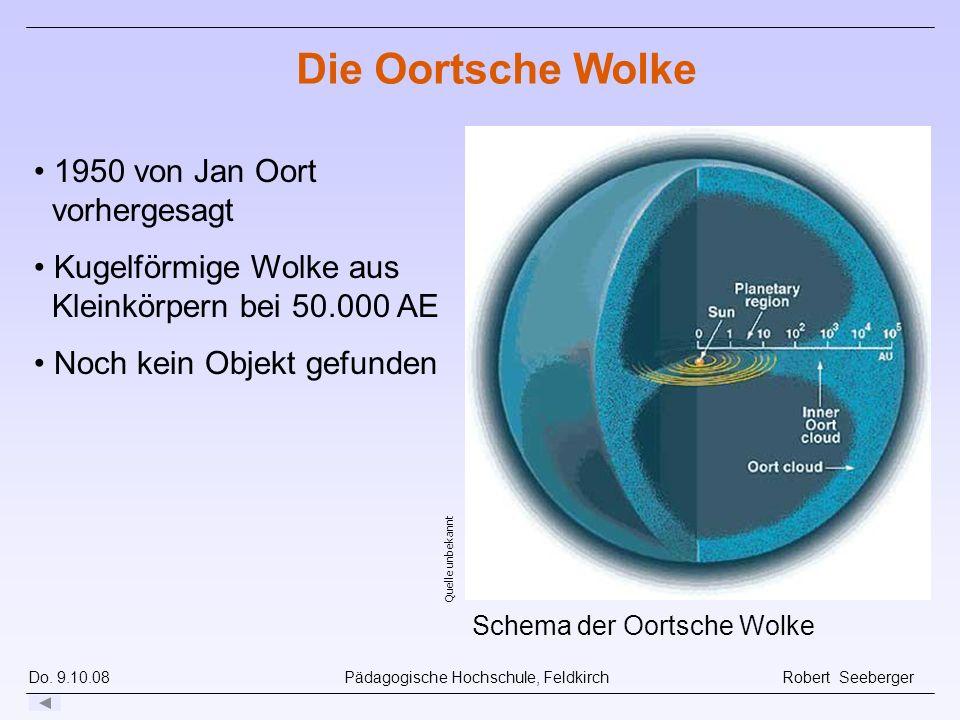 Die Oortsche Wolke 1950 von Jan Oort vorhergesagt