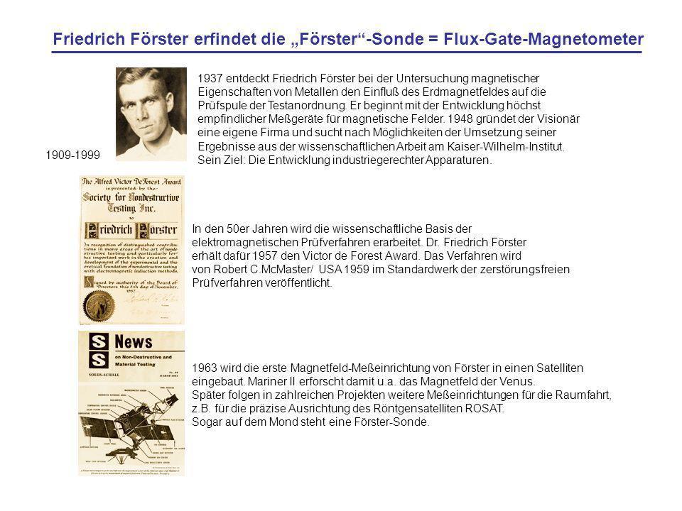 """Friedrich Förster erfindet die """"Förster -Sonde = Flux-Gate-Magnetometer"""