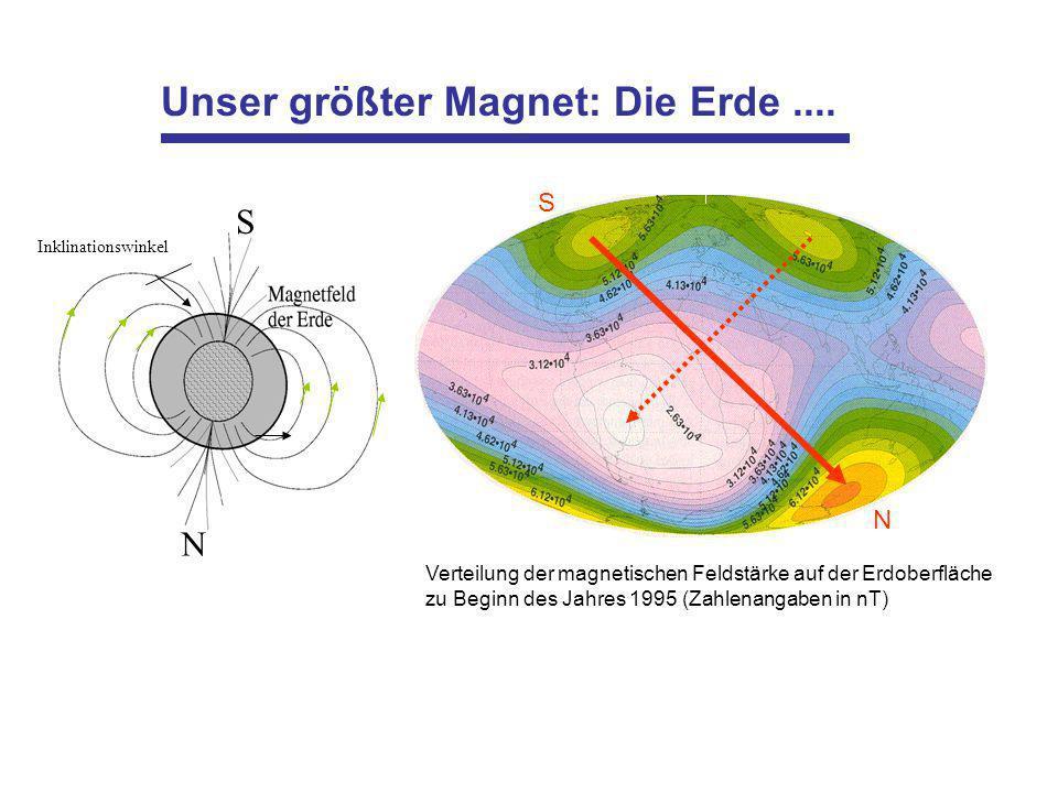 Unser größter Magnet: Die Erde ....