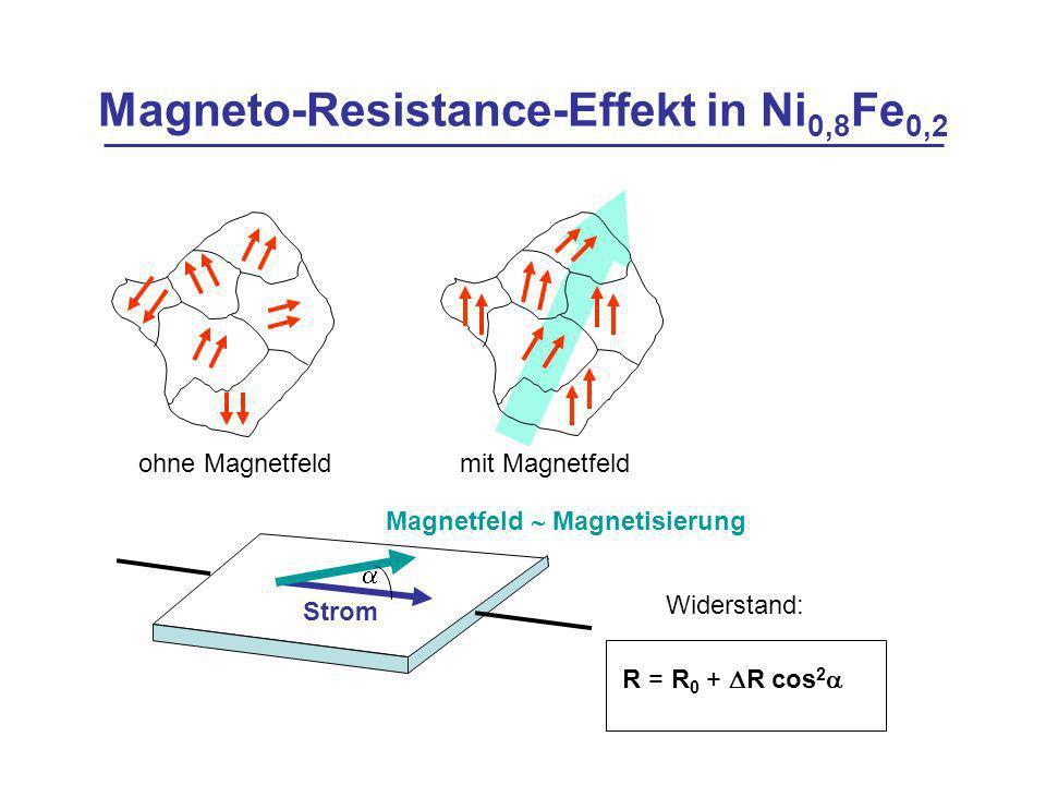 Magneto-Resistance-Effekt in Ni0,8Fe0,2