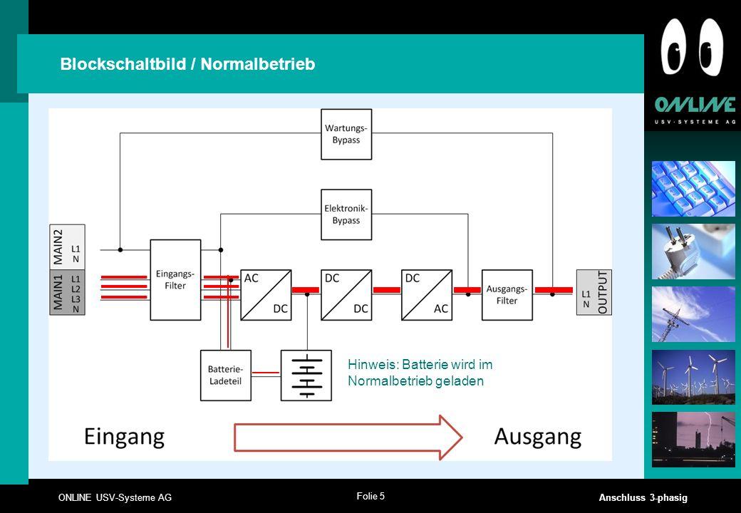 Blockschaltbild / Normalbetrieb