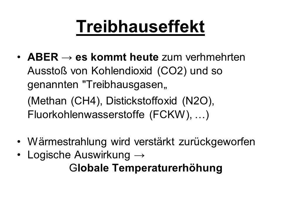 Globale Temperaturerhöhung