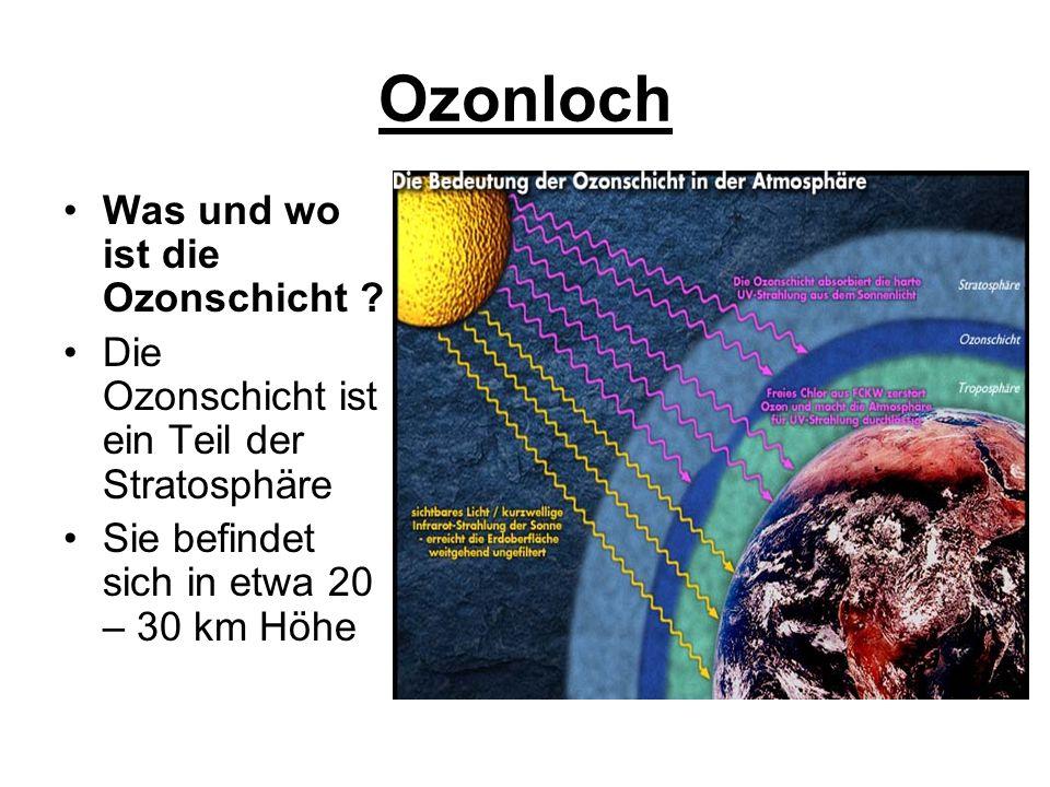 Ozonloch Was und wo ist die Ozonschicht